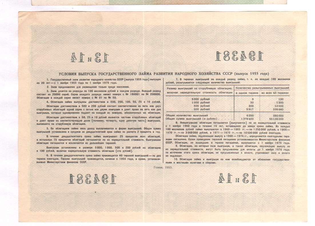 Отпускные печи 1966 года выпуска учет переоценки при расчете налога на прибыль в 2017 г
