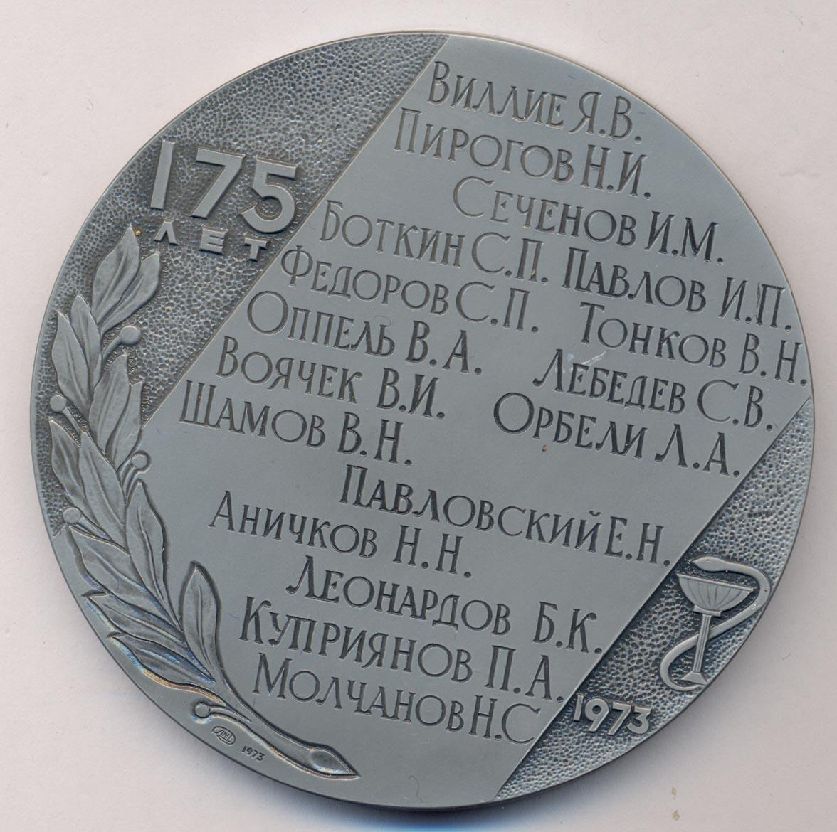 военно-медецинская академия им кирова: